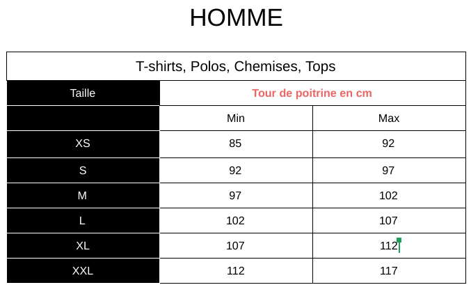 Grille de taille Tee shirt homme, polo